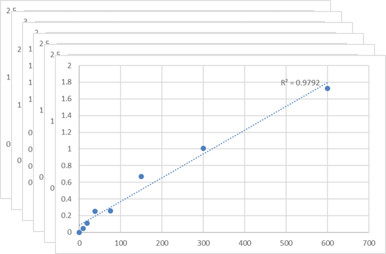Fig.1. Rat Calbindin (CALB1) Standard Curve.