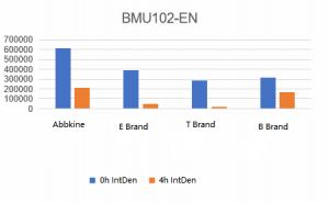 BMU102-EN